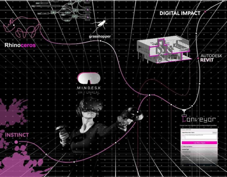 mindesk pw screenshot