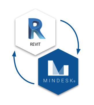 Mindesk Platform Architecture - Revit